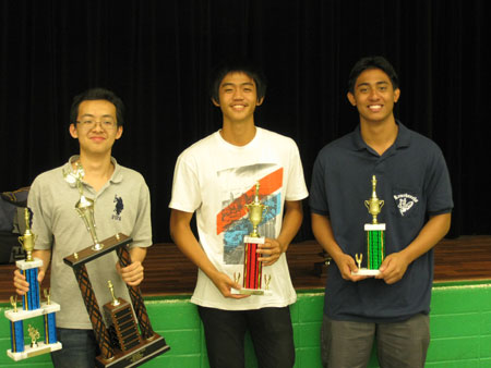 2013 Hawaii State Scholastic Championship High School 1st-3rd Places